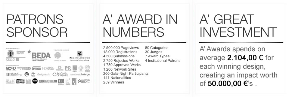 Award Summary