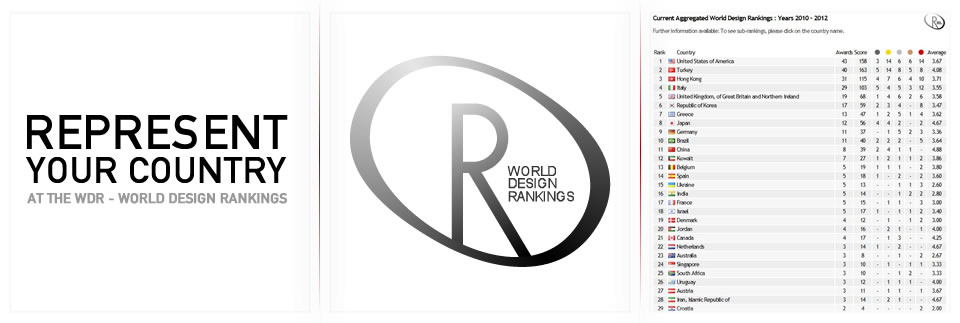 World Design Rankings - Represent Your Country